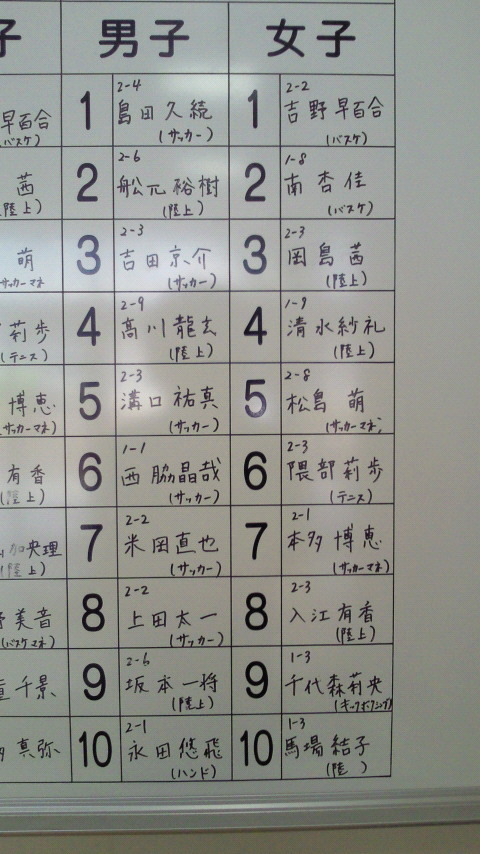 せいじコーチのブログ-201005130903000.jpg